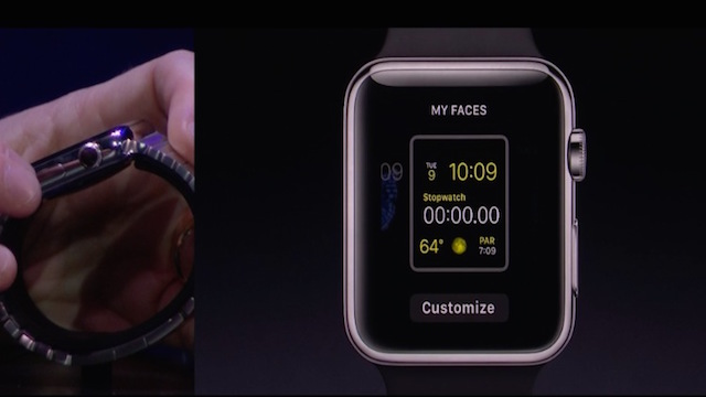 Apple Watch - Dial
